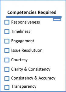 CS Competencies