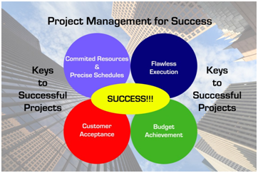 project-management-success