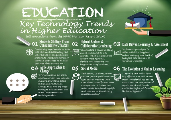 Education Key Tech Trends-01