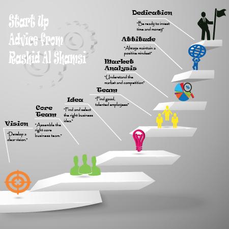 Start up tips-01